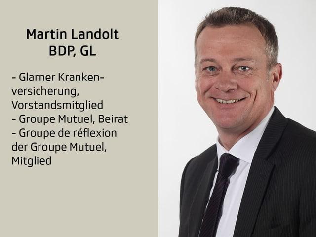 Martin Landolt