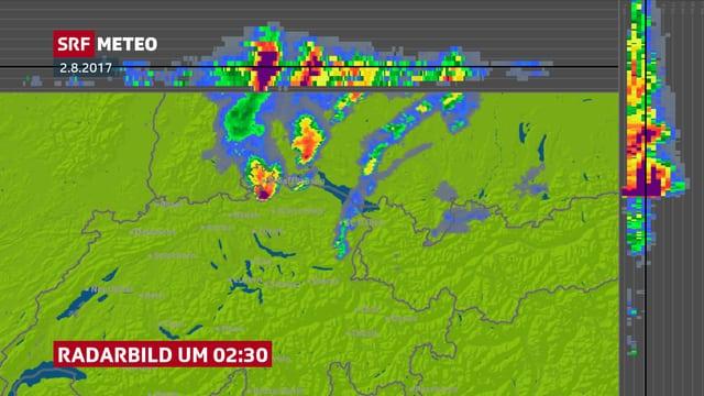 Ein Screenshot des Radars.