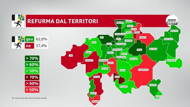 Grafica da survista dals resultads da la votaziun chantunala.