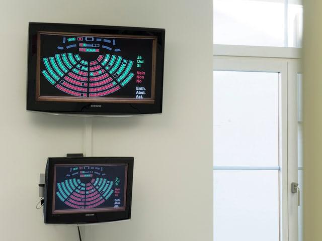 Bildschirm Parlamentssitze