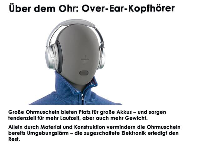 Puppe mit grossen Over-Ear-Kopfhörern.
