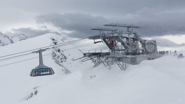 Die schnellste Pendelbahn der Schweiz: die Urdenbahn zwischen Hörnli Arosa und Urdenfürgli Lenzerheide