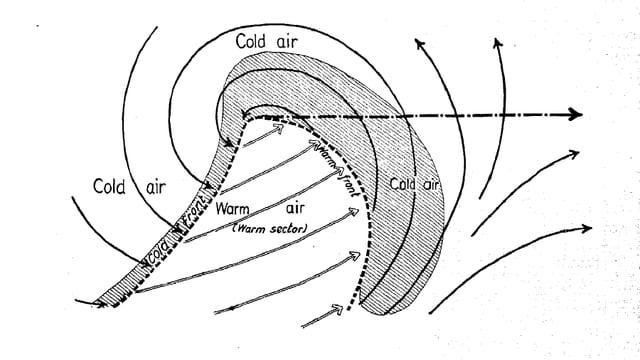 Eine handgezeichnete Grafik aus der Arbeit über die Polarfronttheorie.