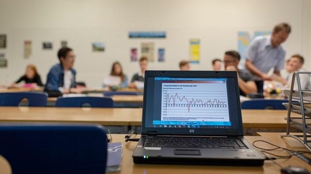 Laptop in Schulzimmer