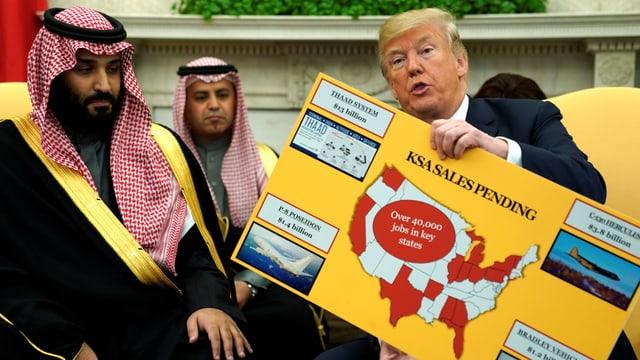 Bin Salman zu Besuch in den USA