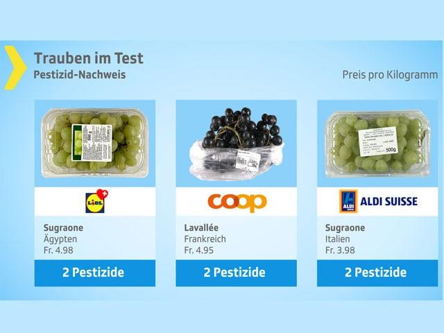 Testgalerie mit Trauben mit 2 Pestiziden.