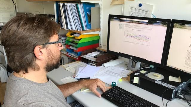 Ein Mann mit braunen Haaren und Brille sitzt vor zwei Computer-Bildschirmen und hat die Hand auf der Tastatur.