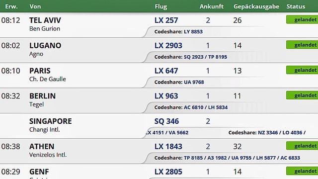 """Anzeige der am Flughafen Zürich gelandeten Flugzeuge, bei SQ346 fehlt der Zusatz """"gelandet""""."""