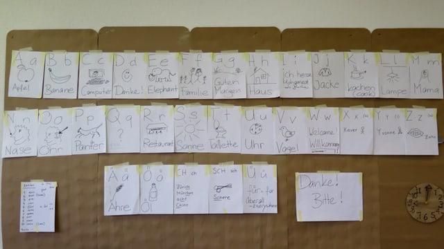 Einzelne Buchstaben an der Wandtafel