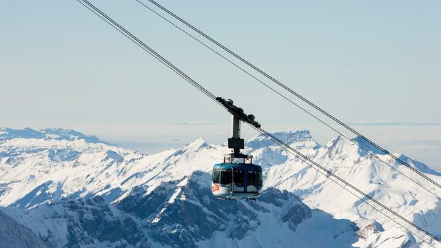 Titlisbahn mit Bergpanorama