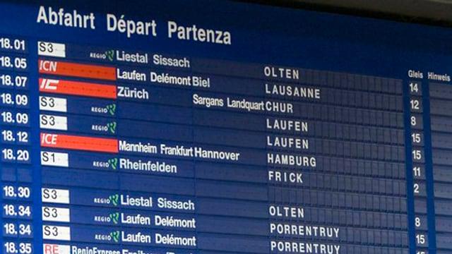 Anzeigetafel im Bahnhof SBB Basel