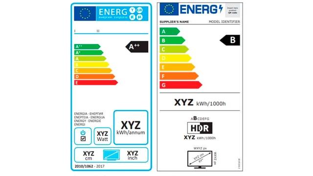 Zwei Energieetiketten