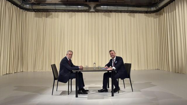 Van der Bellen und Hofer an einem Tisch in leerem TV-Studio