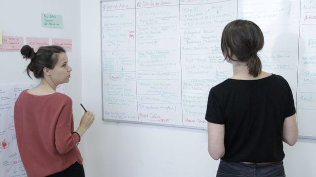 Sabine Meyer und Patricia Banzer vor einer Wand mit den Episodenbeschreibungen