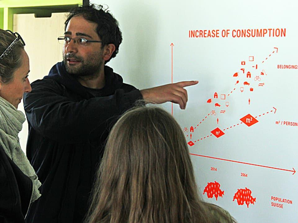 Daniel Arnold mit zwei Frauen vor einer Tafel, auf dem das Prinzip des intelligenten Teilens erklärt wird.