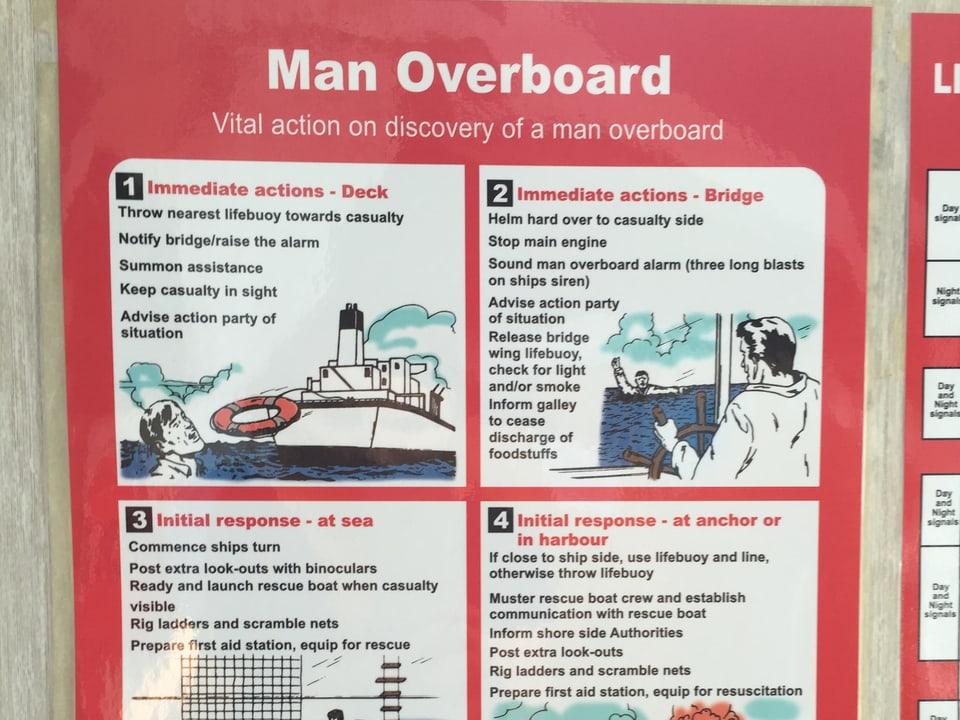 Anzeige Mann über Board.