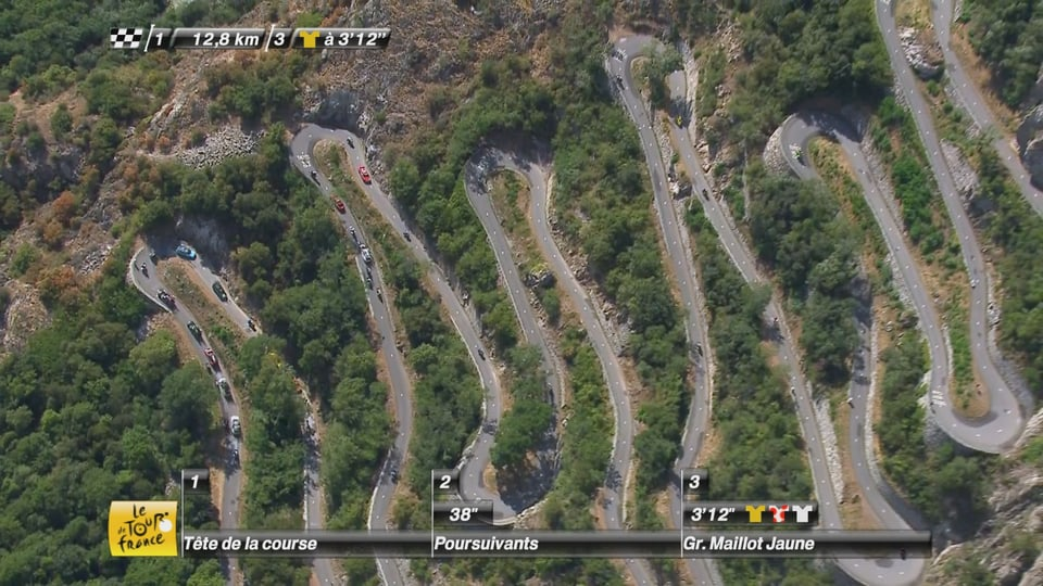 Rad So Lief Die 18 Etappe Der Tour De France Sport Srf