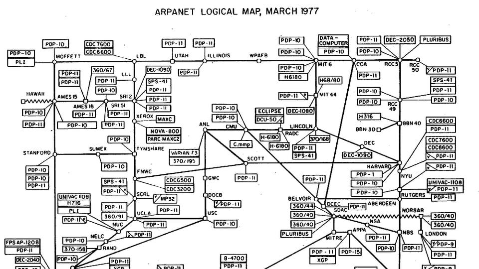 ARPANET, der Vorläufer des heutigen Internets: