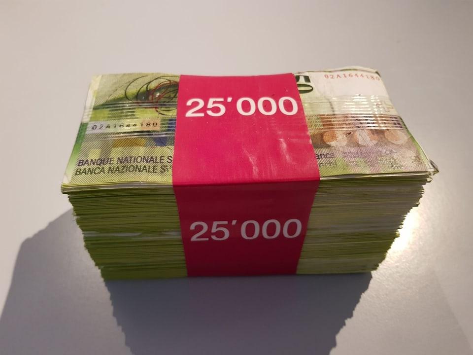 Ein Bündel Geld-Noten