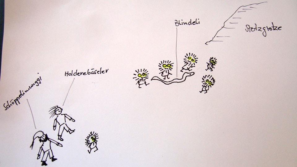 Einfache Zeichnung mit verschiedenen Figuren.