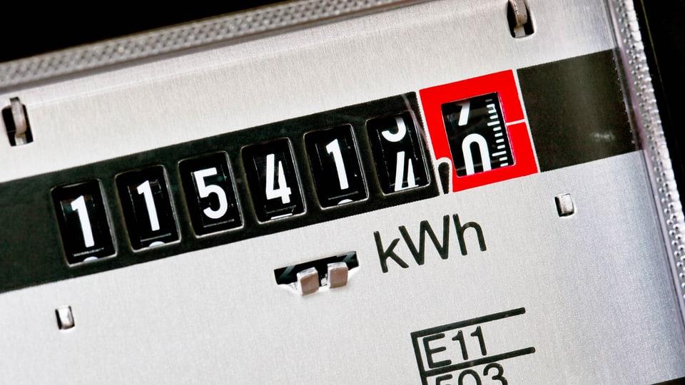 Kleiner Kühlschrank Wieviel Watt : Einstein online watt ihr volt u strombegriffe endlich