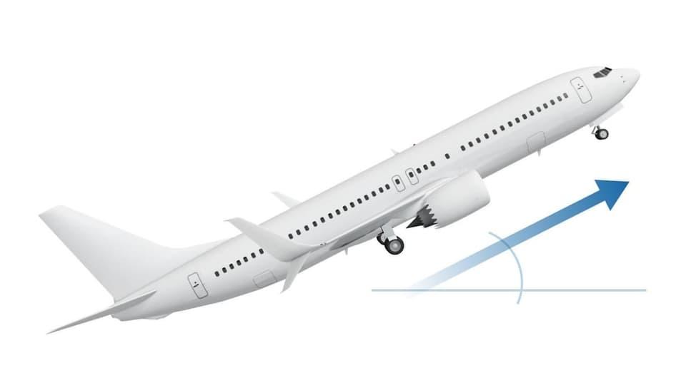 737 Max Absturz