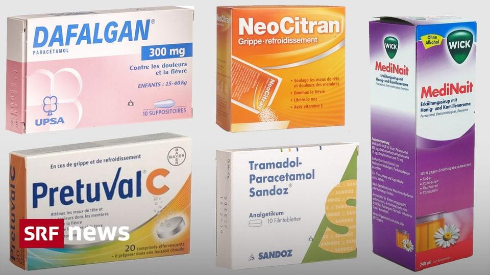 Gleichzeitig antibiotika schmerztabletten Forum für