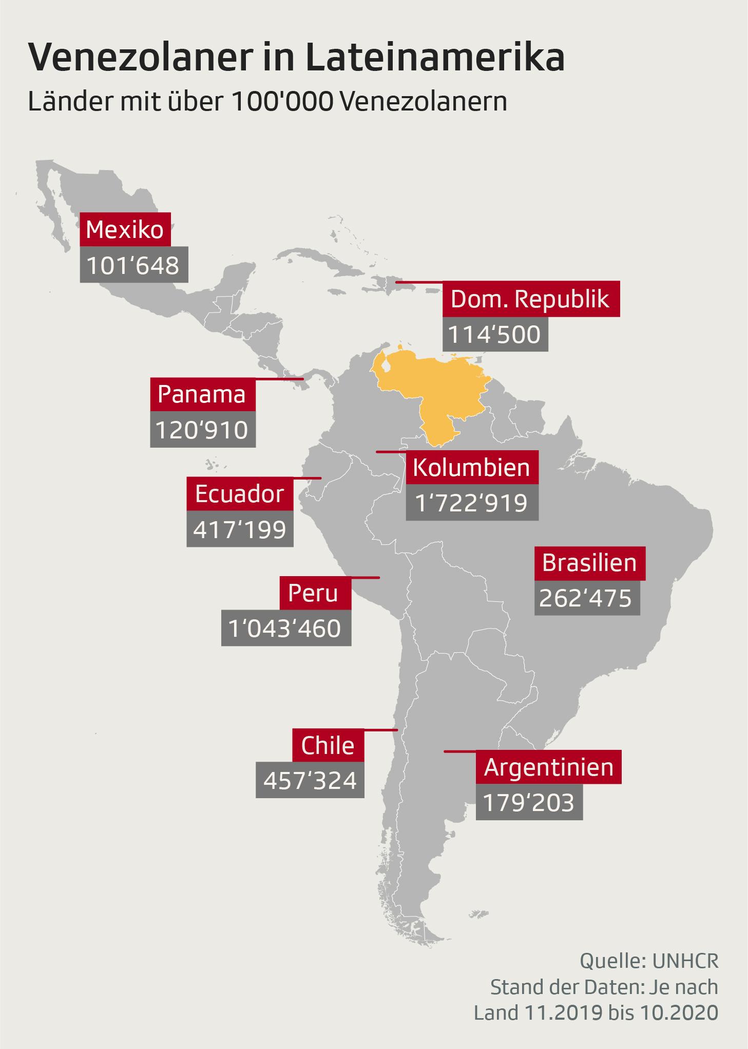 Venezolaner in Lateinamerika
