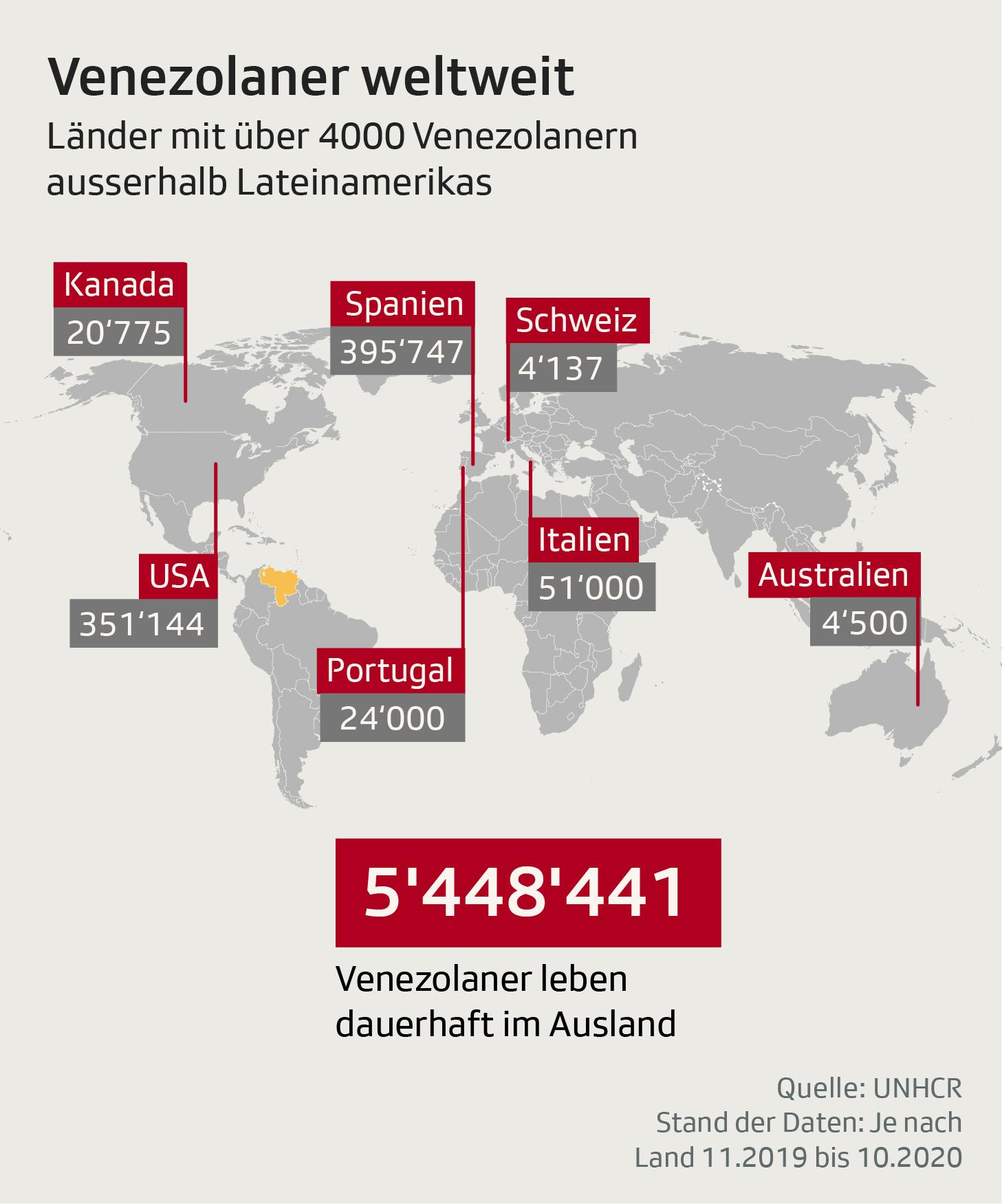 Venezolaner weltweit