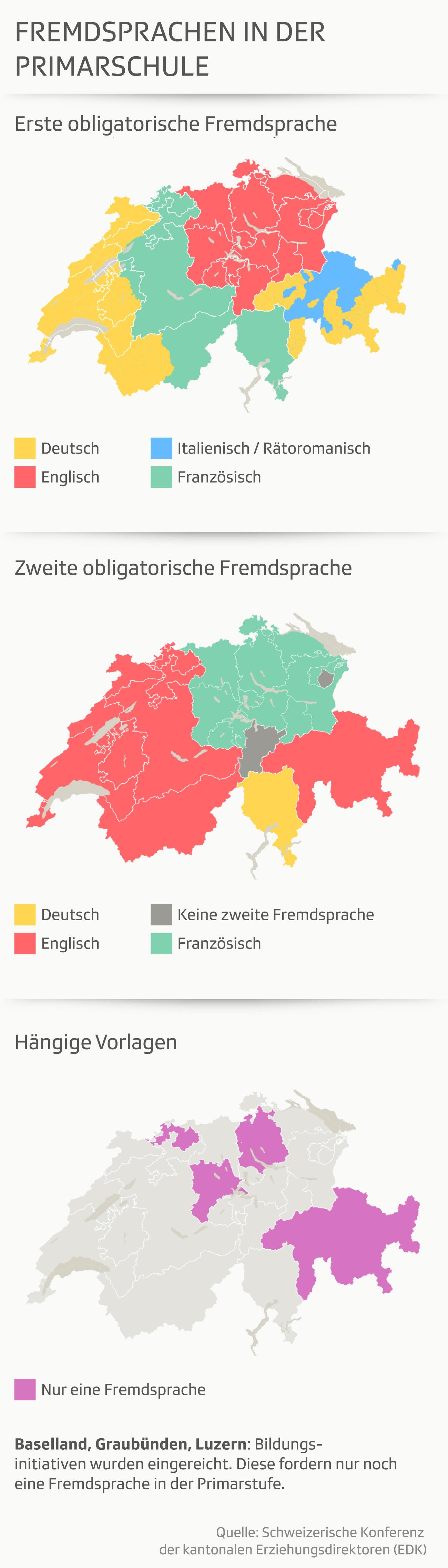 Wo in der Schweiz wird welche Fremdsprache gelernt