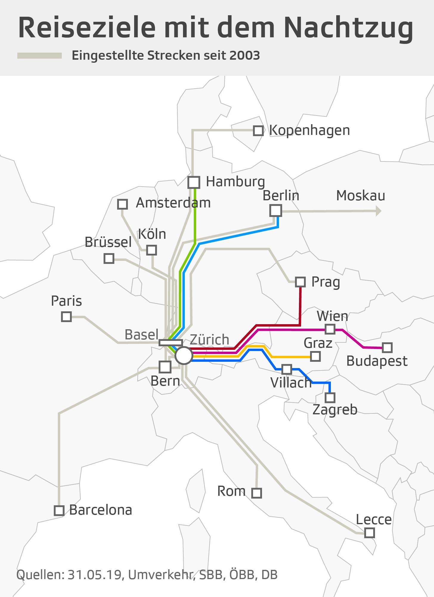 Ehemalige und aktuelle Nachtzug-Strecken von der Schweiz aus