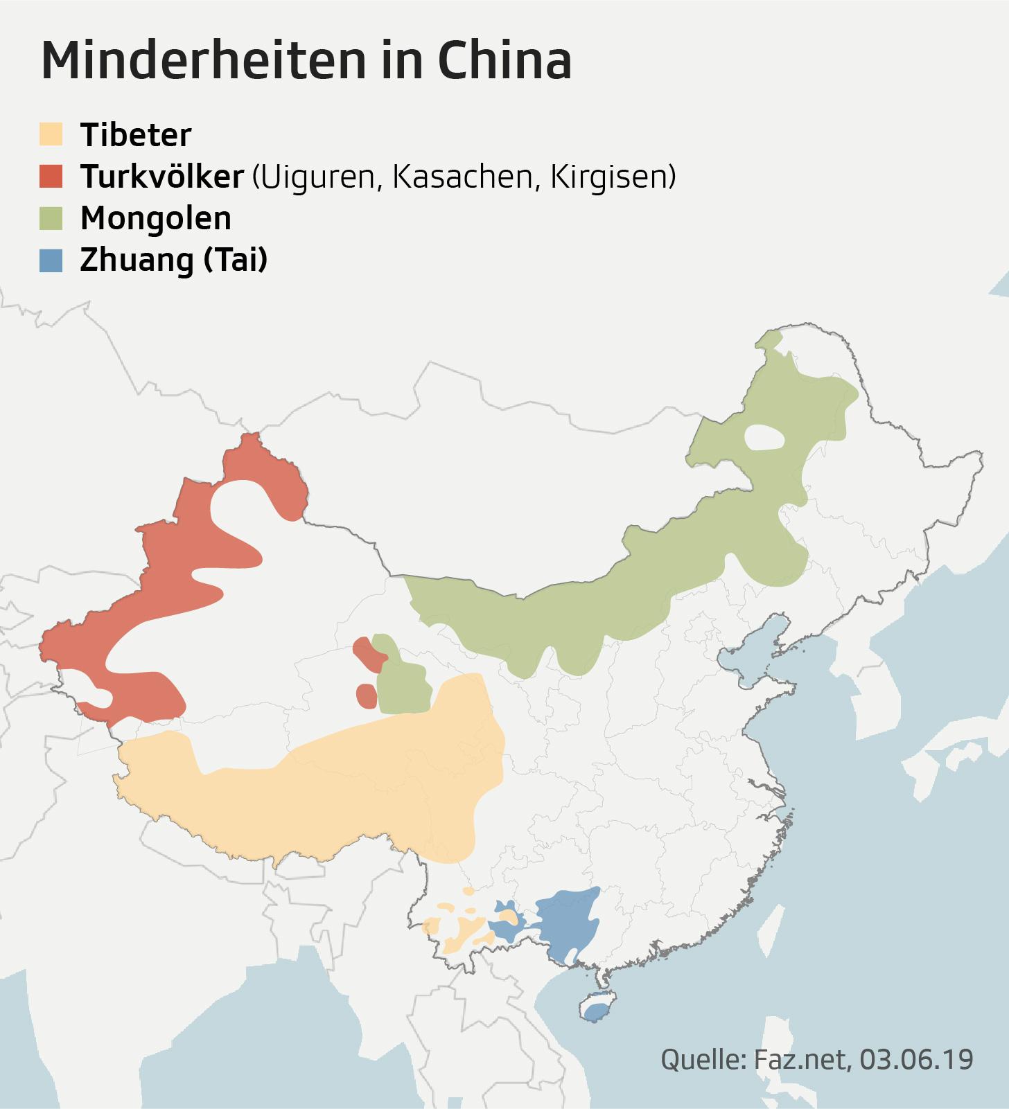 Grafik Uiguren