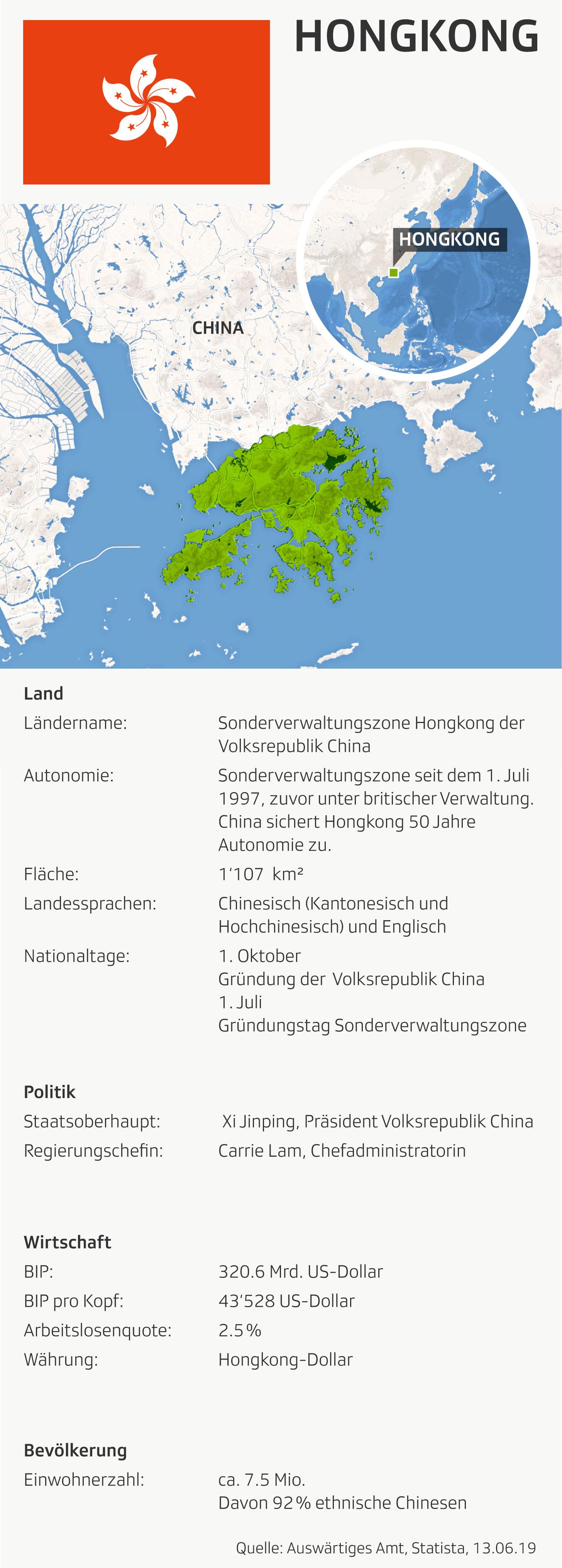 Grafik zeigt Karte, Fakten und Zahlen zu Hongkong