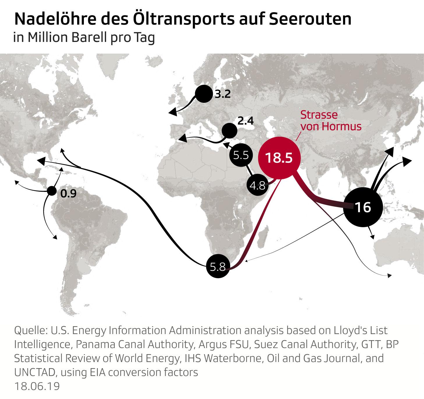 Grafik zeigt Nadelöhre des Öltransports auf Seerouten