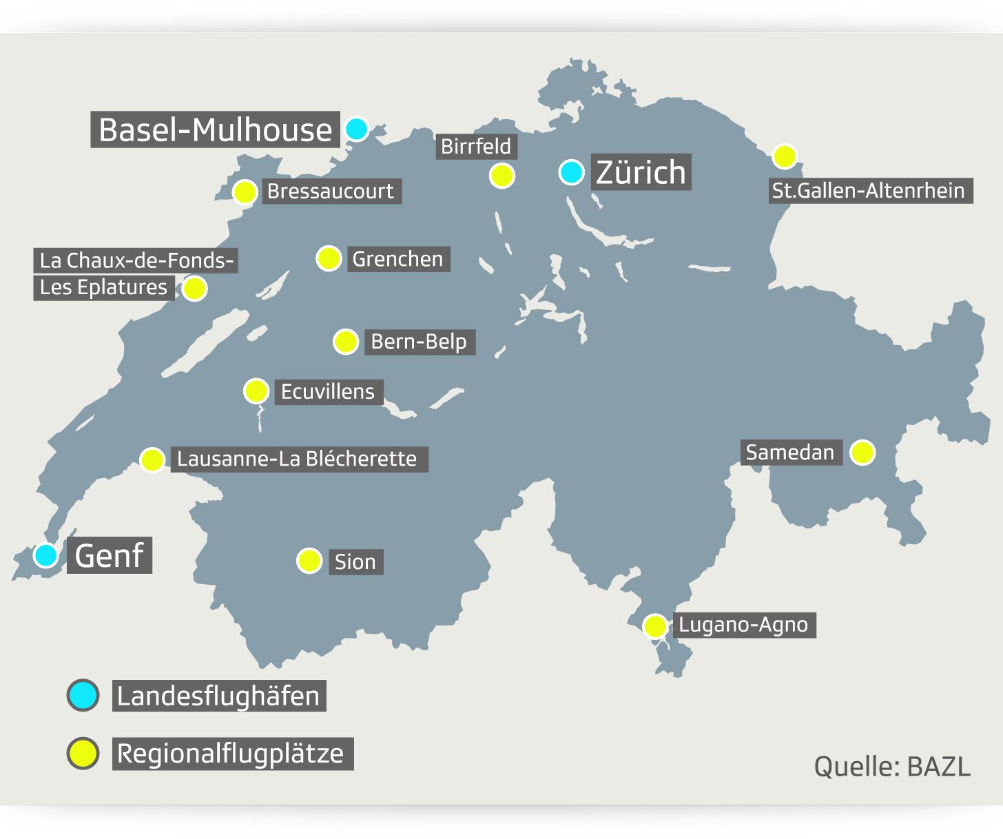 Grafik Flughäfen