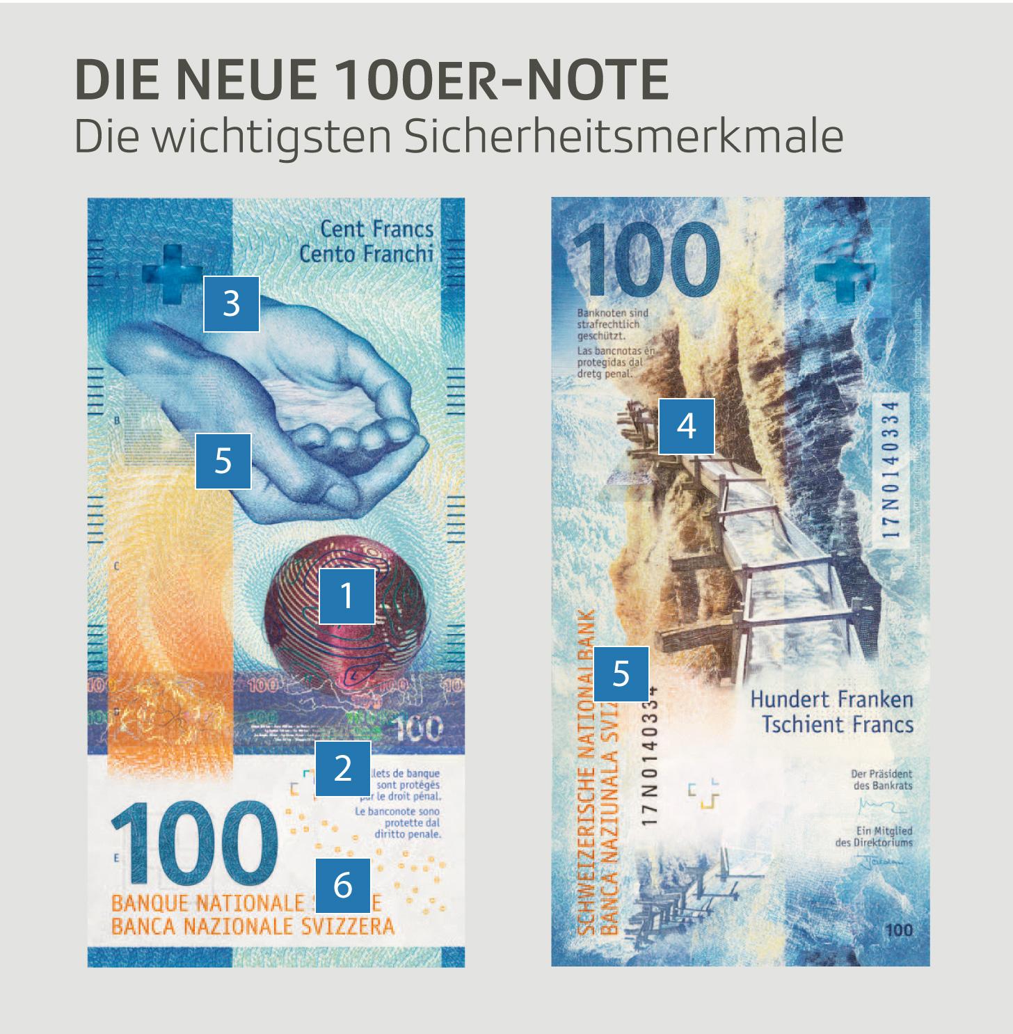 Die Sicherheitsmerkmale der neuen 1000er-Note