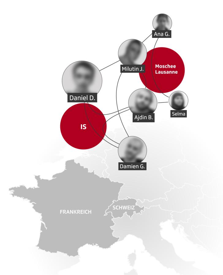 Grafik zeigt Verbindungen zwischen Dschihadisten