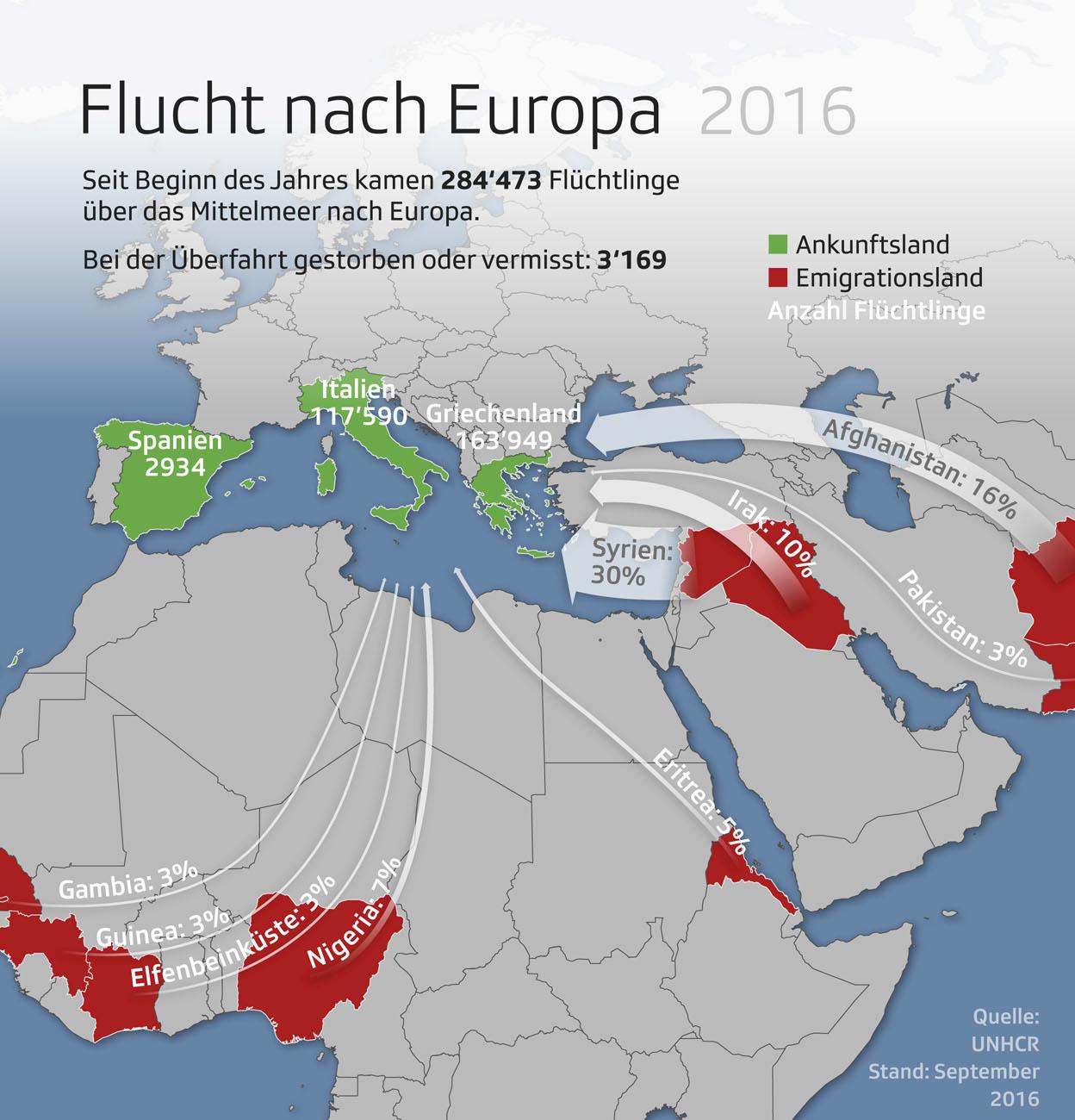 Routen der Flüchtlinge