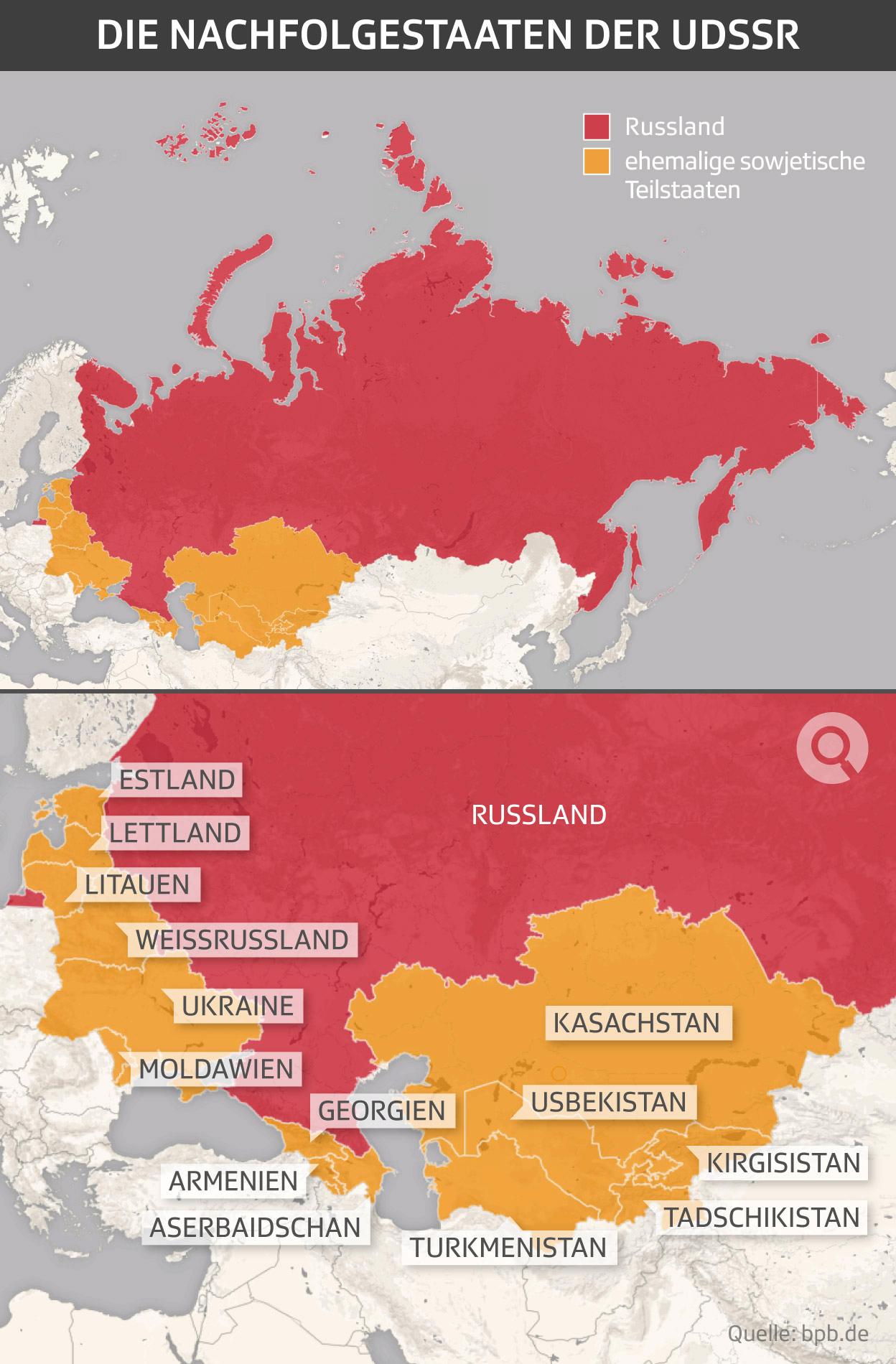 Der Zerfall der Sowjetunion