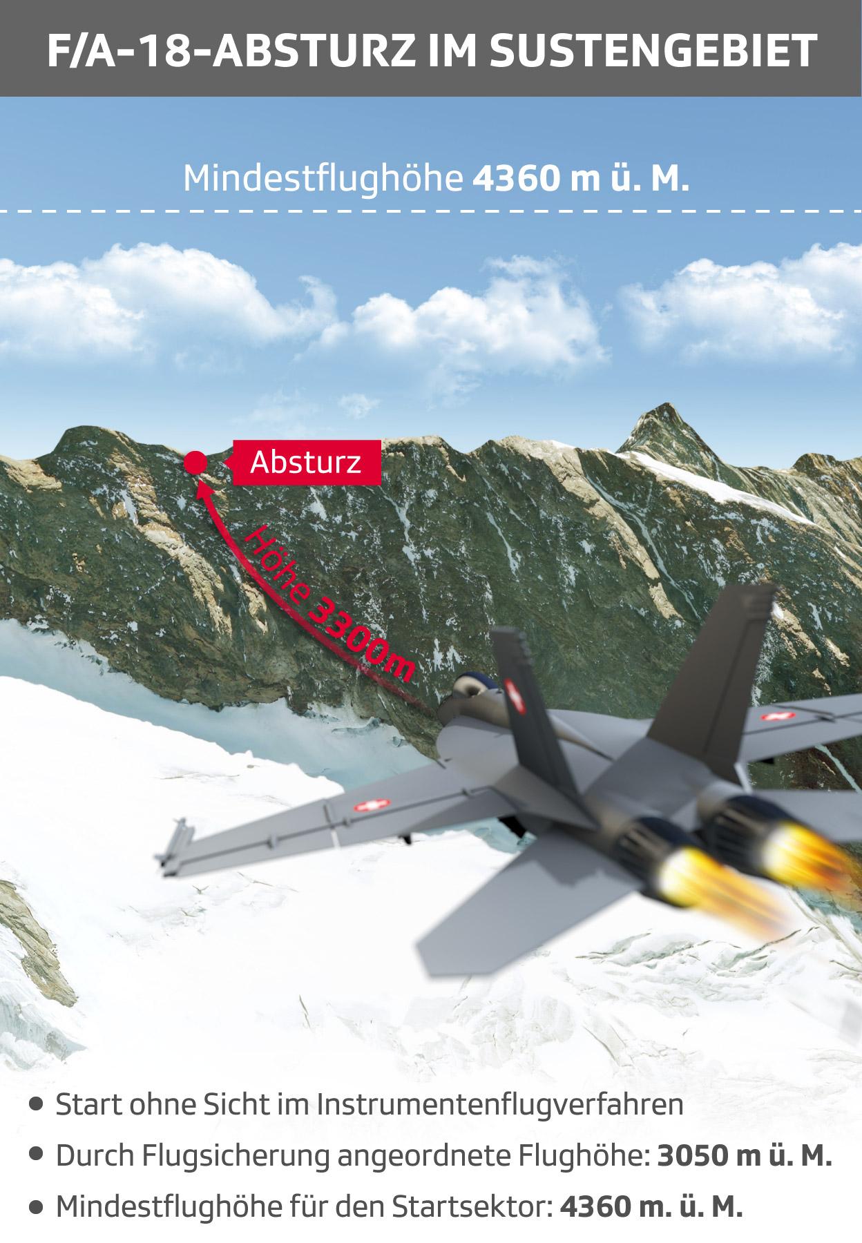 zu geringe Flughöhe vor dem F/A-18-Crash