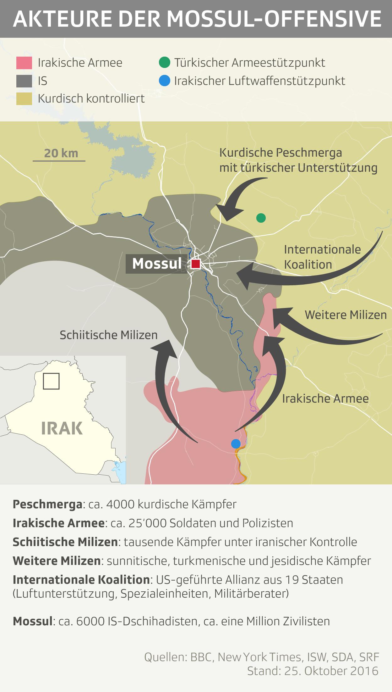 Die Akteure der Mossul Offensive auf Mossul