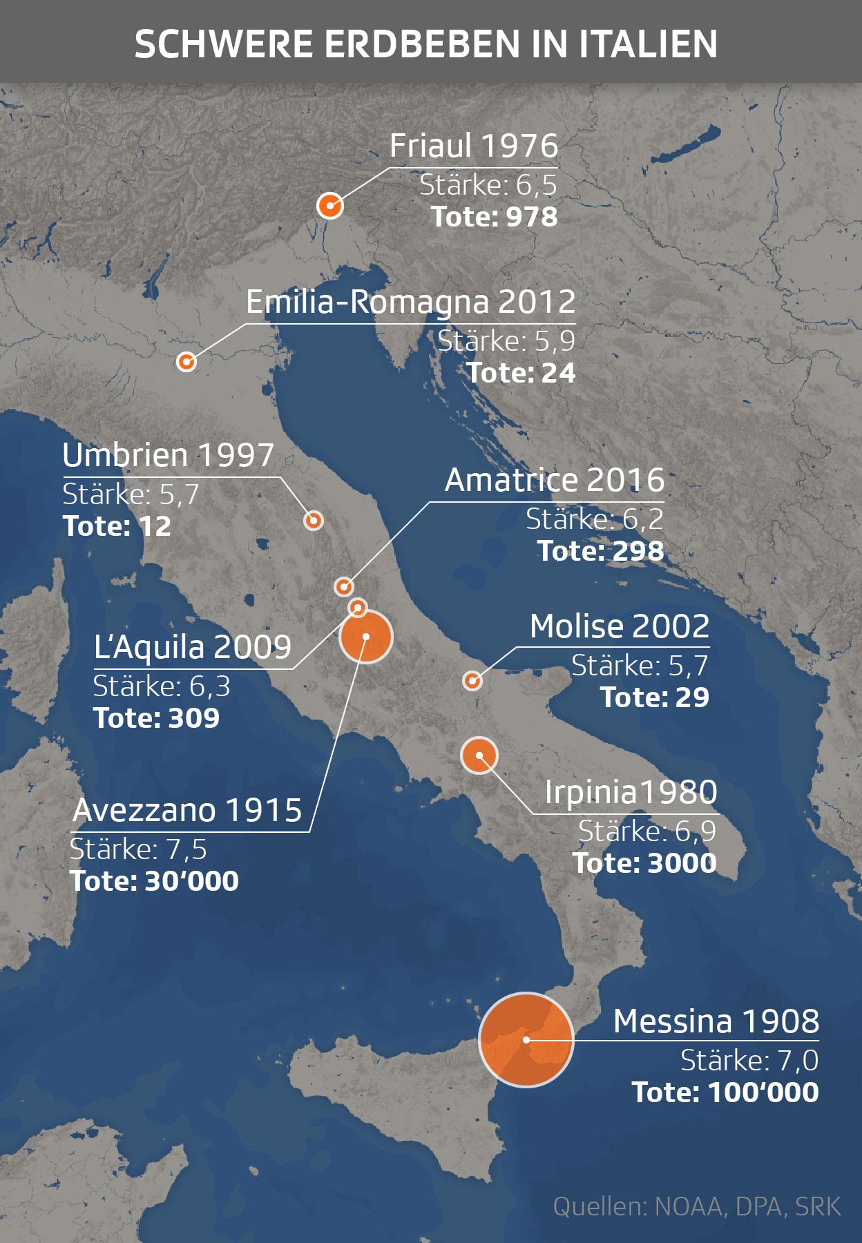 Folgenschwere Erdbeben in Italien