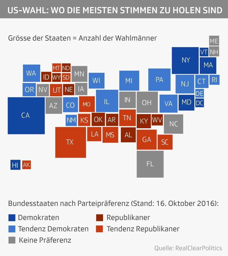 US-Bundesstaaten nach Parteipräferenz und verschiedenen Grössen nach Anzahl der Wahlmänner