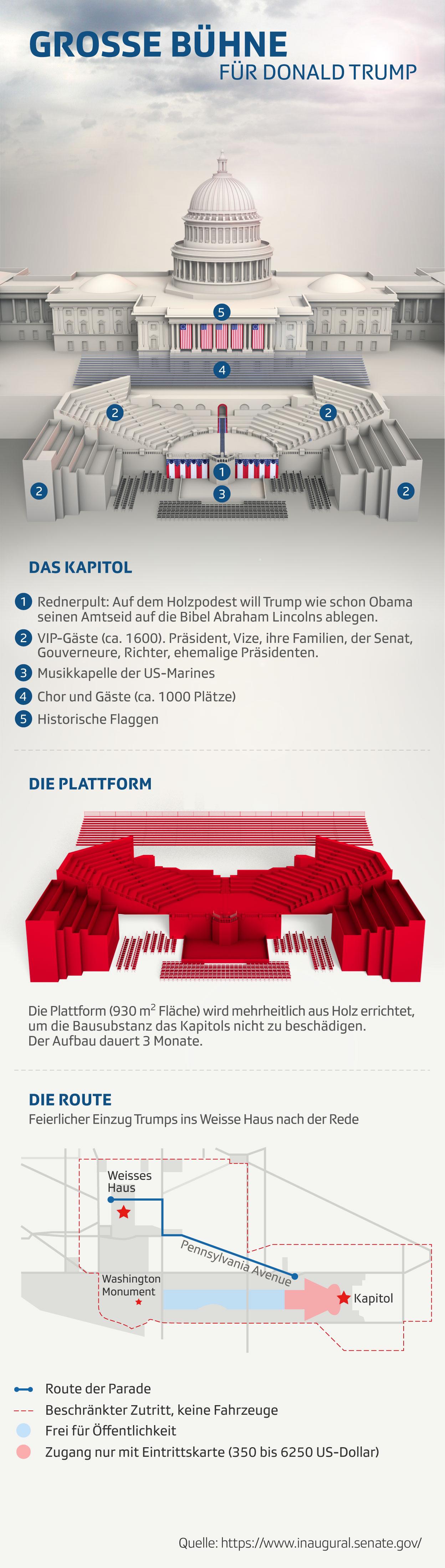 Grosse Bühne für Donald Trump
