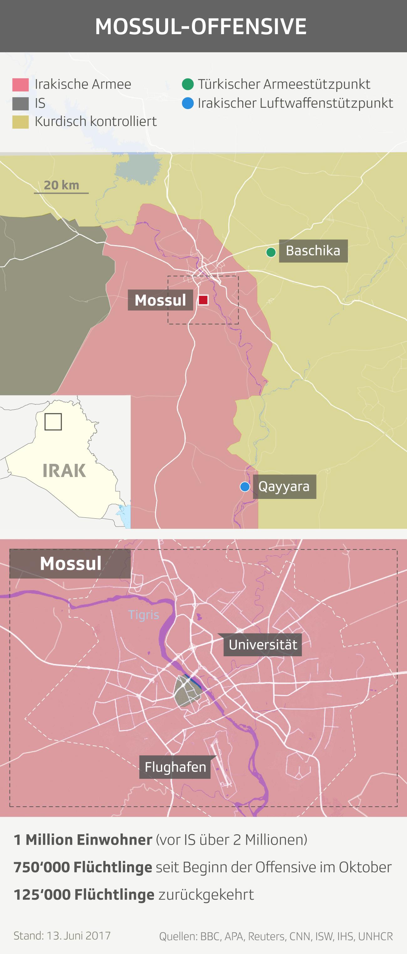 Mossul-Offensive