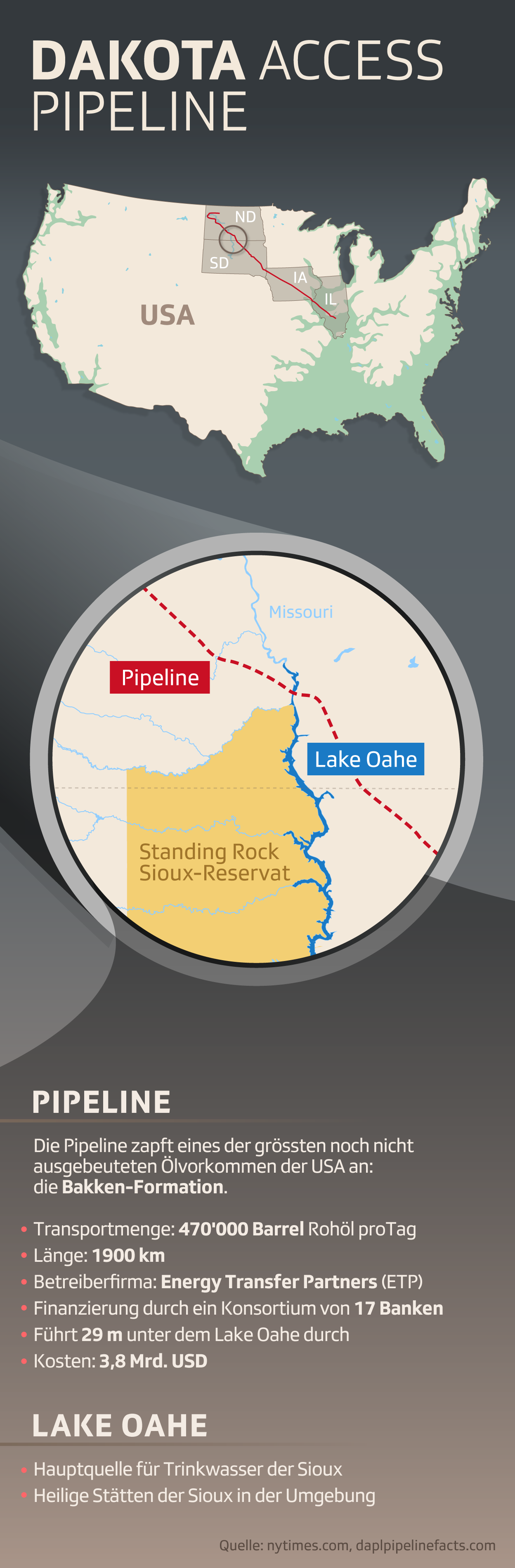 Verlauf Dakota Access Pipeline