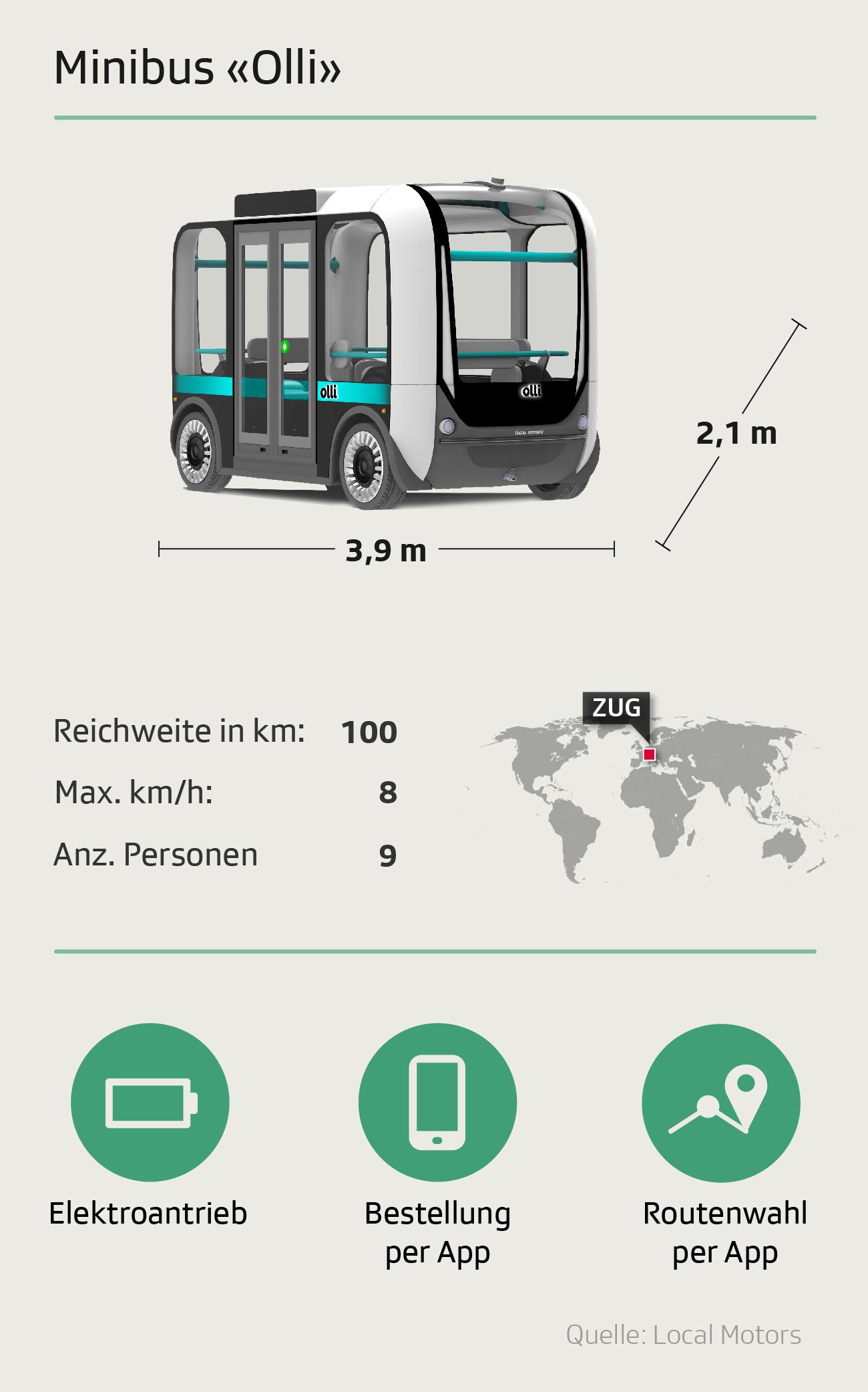 Der Minibus Olli mit einigen Daten
