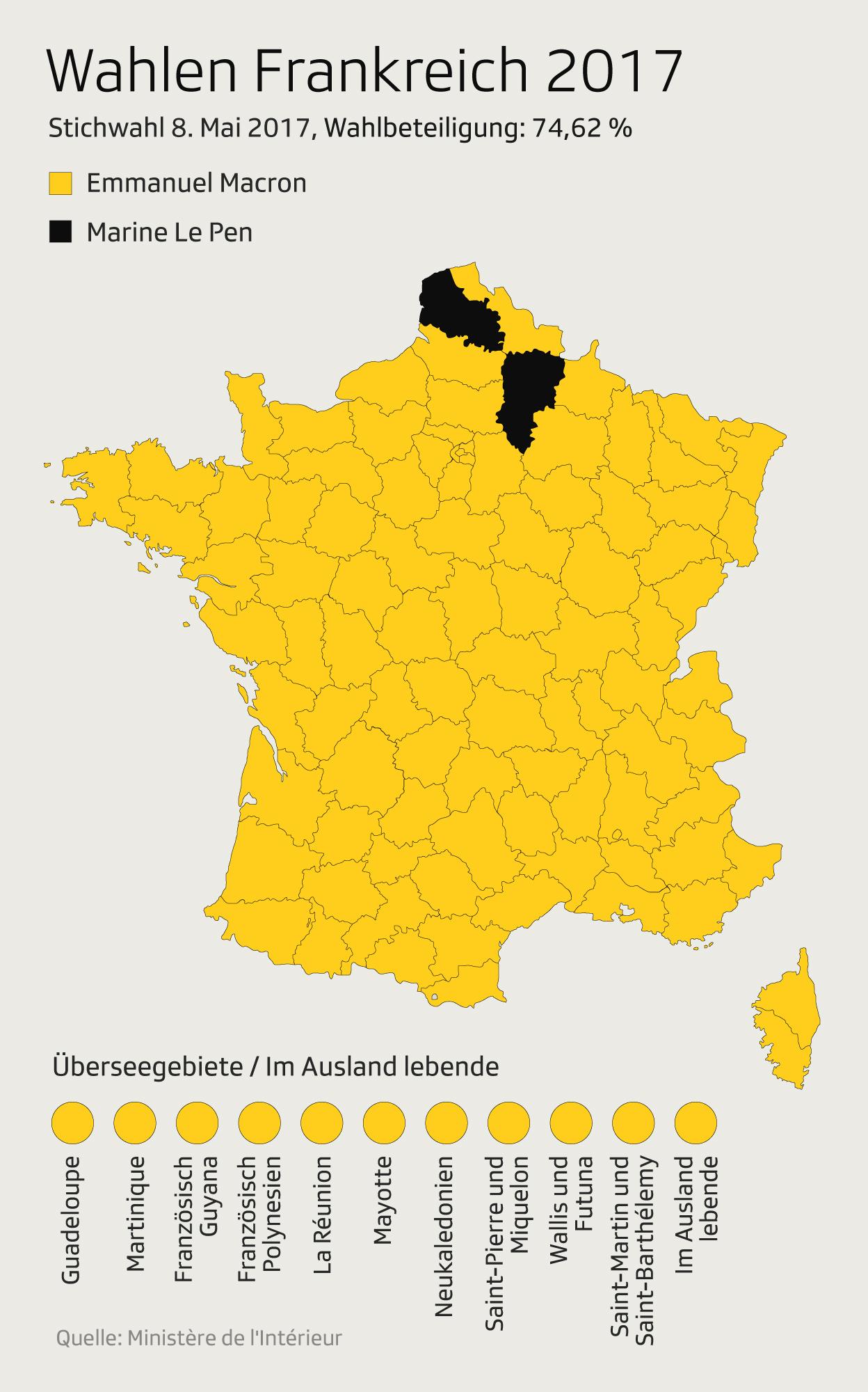 Resultat der Stichwahl in Frankreich im Detail