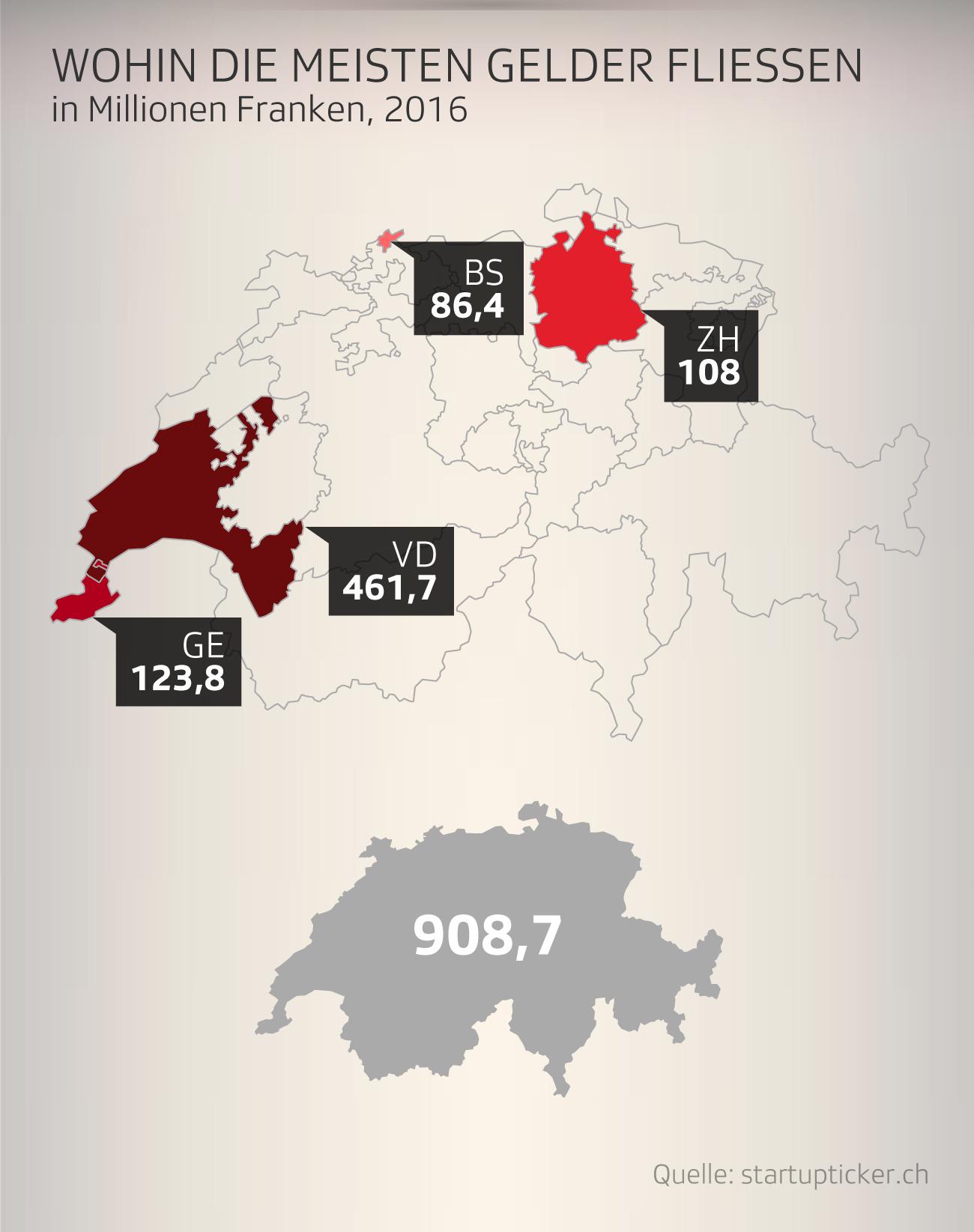 In welche Kantone fliesst das meiste Geld