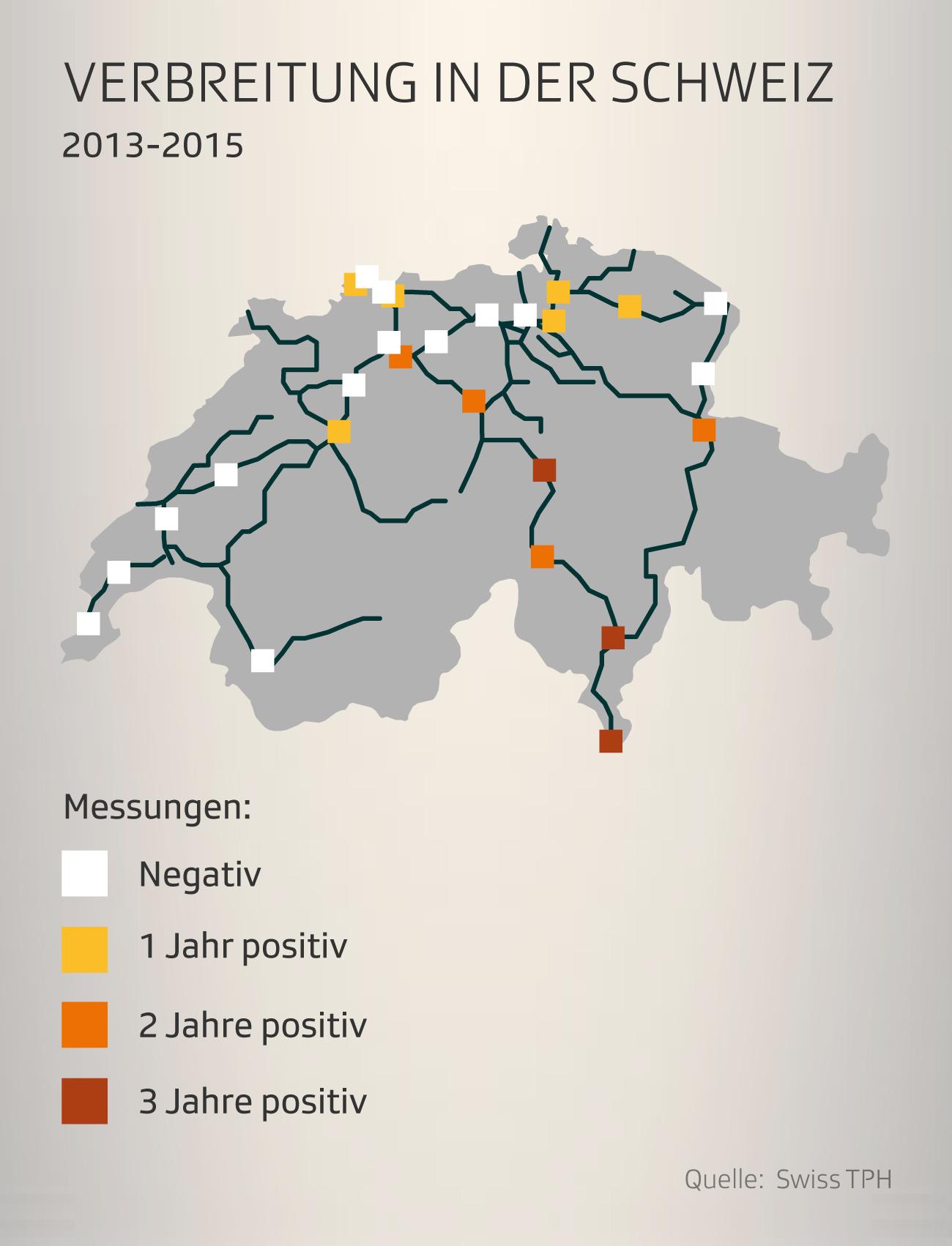 Vorkommen in der Schweiz